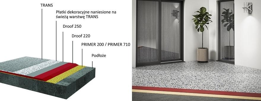 Żywiczny System hydroizlacyjny na balkony i tarasy